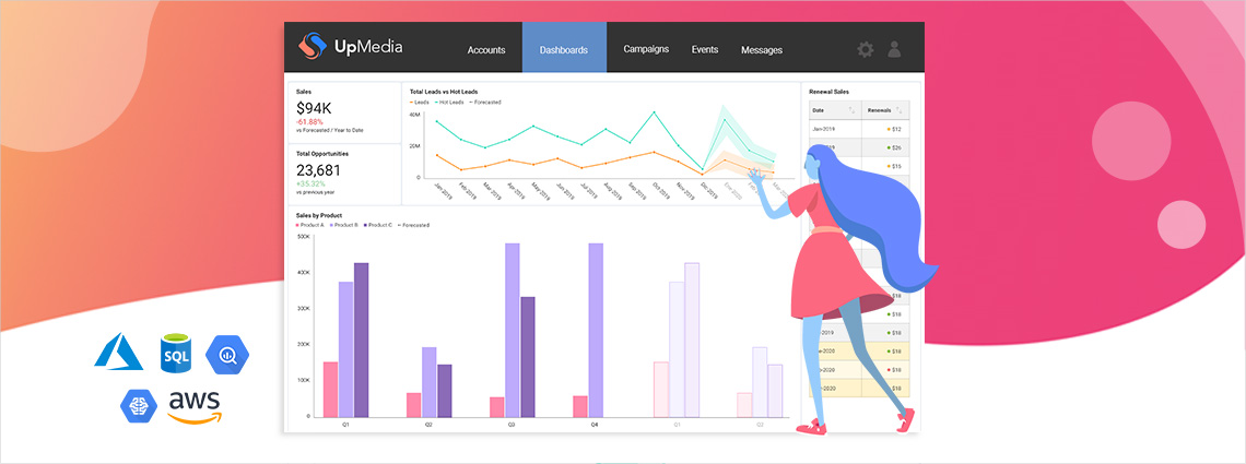 Reveal Adds Major New Features—Predictive Analytics, Big Data and More